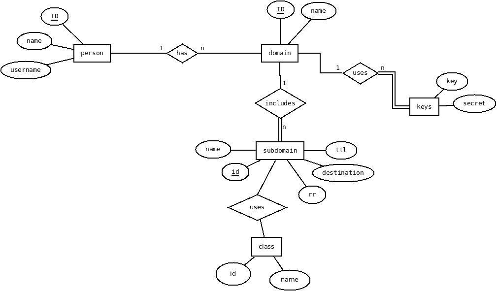 documentation/dia/lysNS-ER/lysNS-ER.jpeg